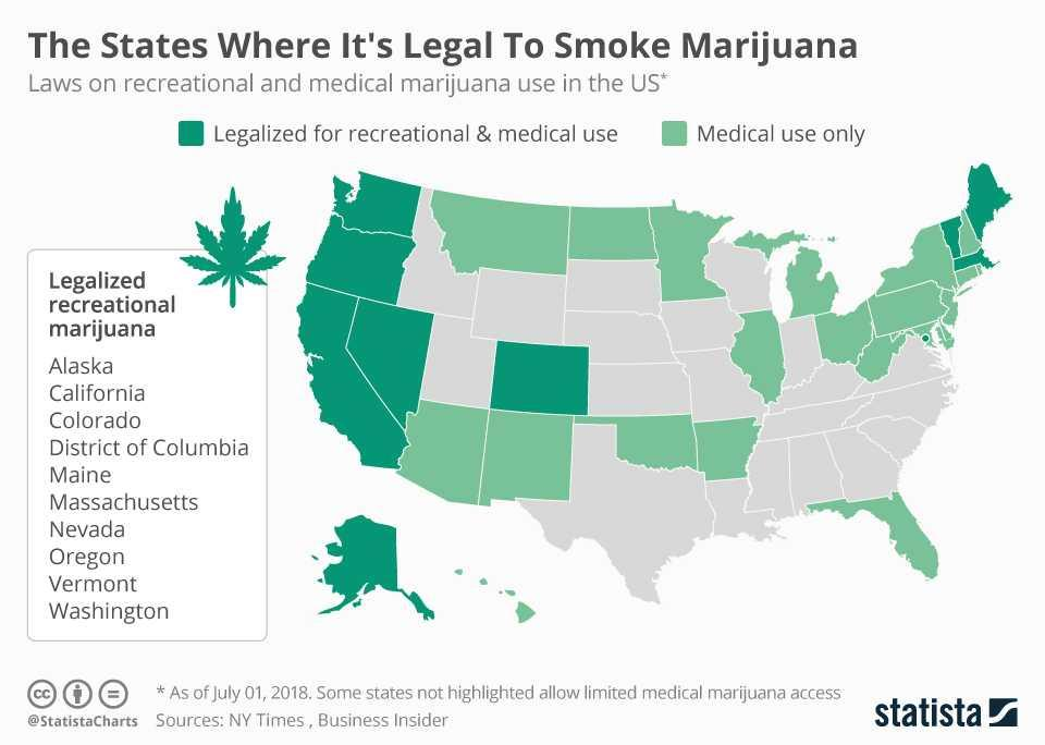 legal weed states